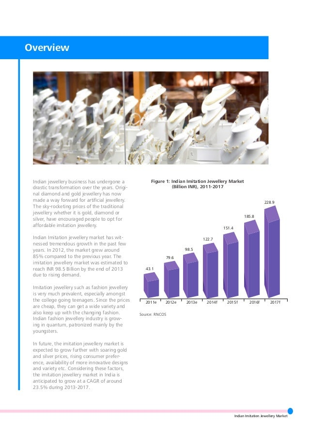 Indian Imitation Jewellery Market - Feb'14