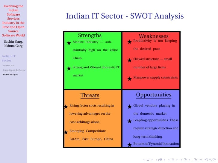 swot analysis of engineering sector in india Dolphin offshore enterprise india swot sector energy tagline the table above concludes the dolphin offshore enterprise india swot analysis along with its.