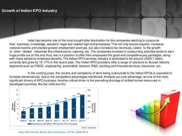 kpo industry The scope of indian kpo industry domain in 2025 - when it started, how it is going and how it will be performing in the future.