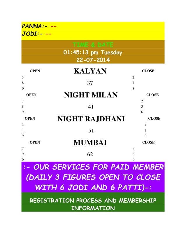 Indianmatka Matka Tips And Matka Results For Kalyan Matka Mumbai Ma