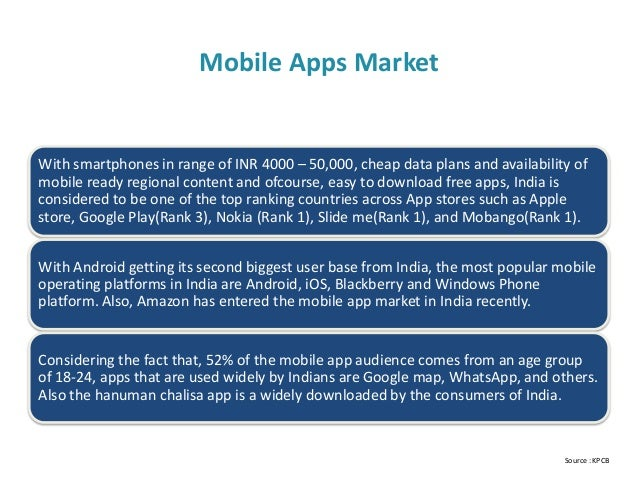 Mobility and mobile marketing in India 2014 - report by