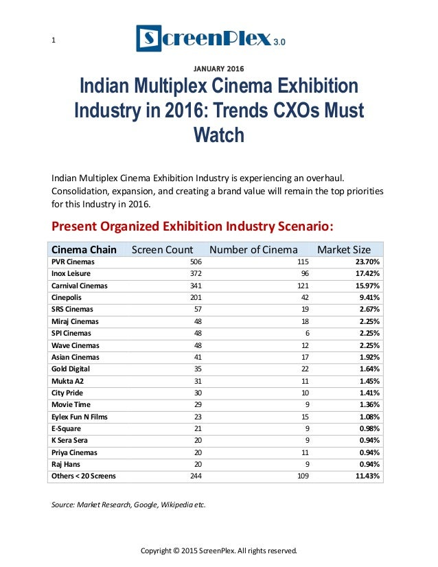 business in india film exhibition Business india exhibitions visit our official website wwwbiexhcom for more details a growing part of the publishing division is business india exhibitions, which specializes in the.