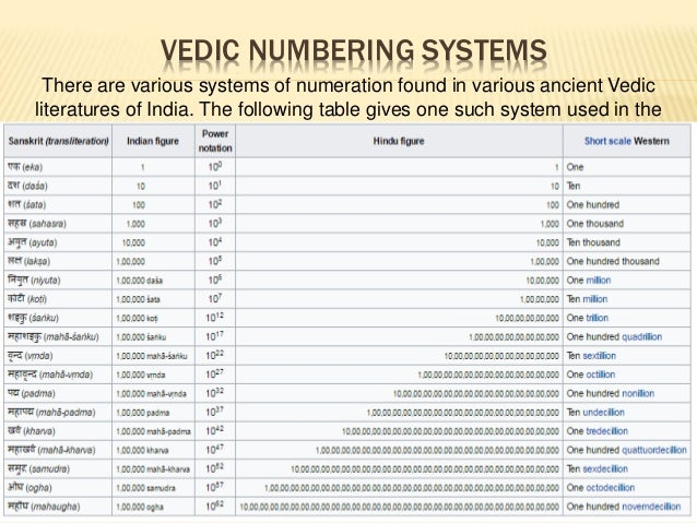 Numeral system
