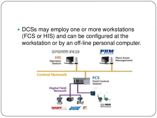 DCSs may employ one or more workstations (FCS or HIS) and can be configured at the workstation or by an off-line persona...