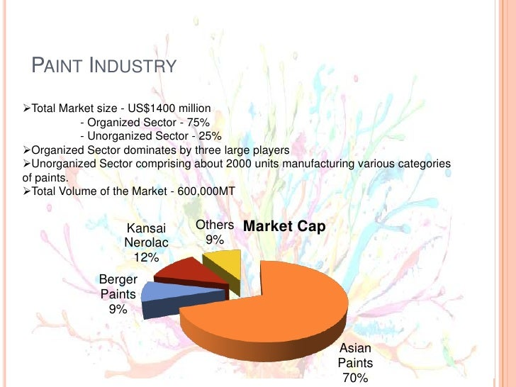 """paint industry Strategic analysis of the asia pacific paint & coatings industry chemicals, materi als & food practice frost & sullivan june 2010 """" we accelerate growth."""