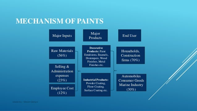 indian paint industry About arin arin is an alumni of iim calcutta and has more than 21 years of experience in diverse industries ie, commercial banking, management consulting and investment banking.