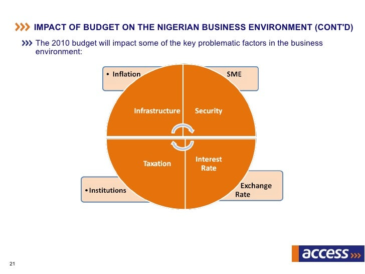 nigerian business environment Guide to business in nigeria   nigerian law is based almost entirely on english law the nigerian legal system is the english system with some local modifications.
