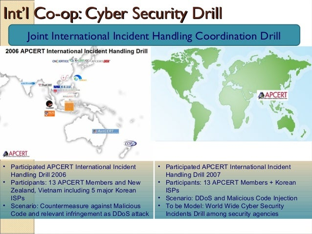 Indian Perspective Of Cyber Security