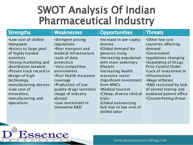 indian pharmaceutical companies essay The exports of indian pharmaceutical industry to the us will get a boost,  speedy introduction of generic drugs into the market has remained in focus and is expected to benefit the indian pharmaceutical companies in addition, the thrust on rural health programmes, lifesaving drugs and preventive vaccines also augurs well for the.