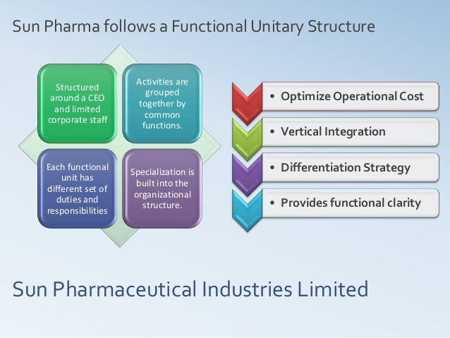 indian pharmaceutical industry organisational structure