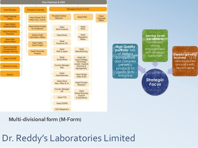 dr reddy s organizational structure Rdy - dr reddy's laboratories ltd adr basic chart, quote and financial news from the leading provider and award-winning bigchartscom.