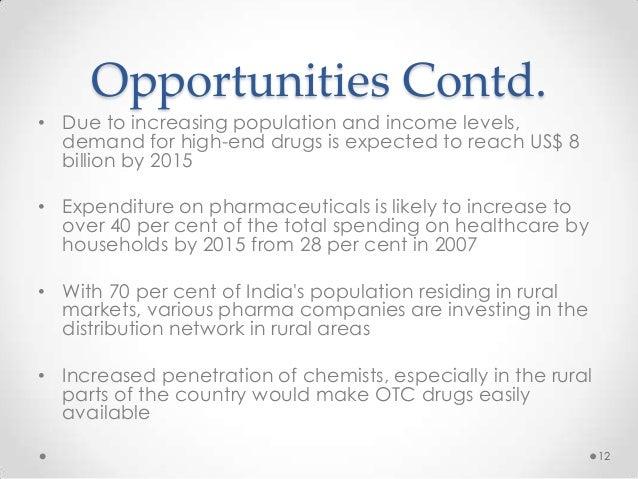 indian pharma industry 2015 pdf