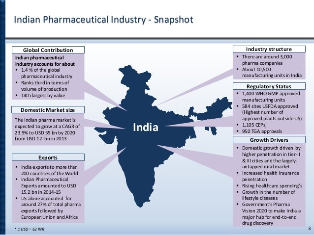 indian pharmaceutical industry a vision with Executive summary the indian pharmaceutical industry has witnessed a robust growth of around 14% since the pharmaceutical industry this vision is.