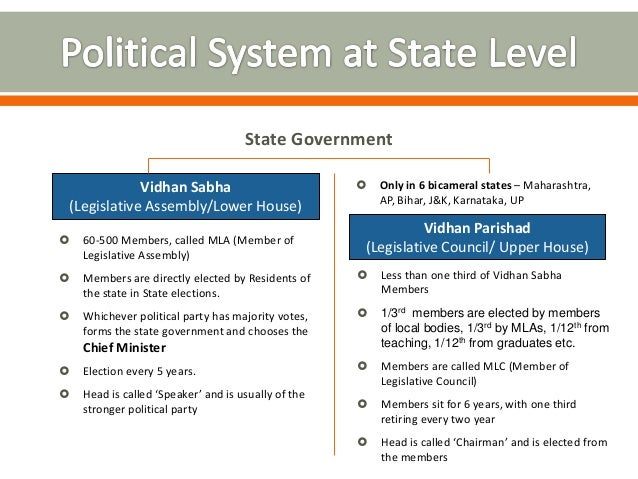 State Government Vidhan Sabha (Legislative Assembly/Lower House) Vidhan Parishad (Legislative Council/ Upper House) 60-50...