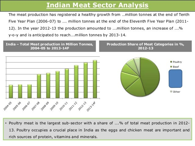 market analysis of chicken consumption in Are the markets ready for improved outputs from village production  and  constraints) and to identify areas for further analysis, so as to ensure.