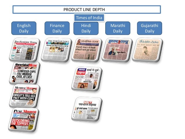 Technology And The Death Of Print Media
