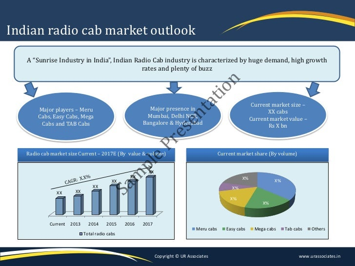 analysis of meru cabs Meru cabs news - check out the latest news on meru cabs get breaking news  updates on meru cabs and published at daily news & analysis.