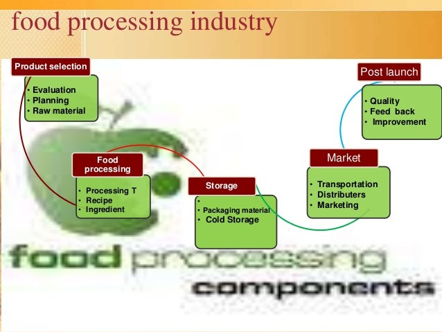 Familiarity with food processing industry in India