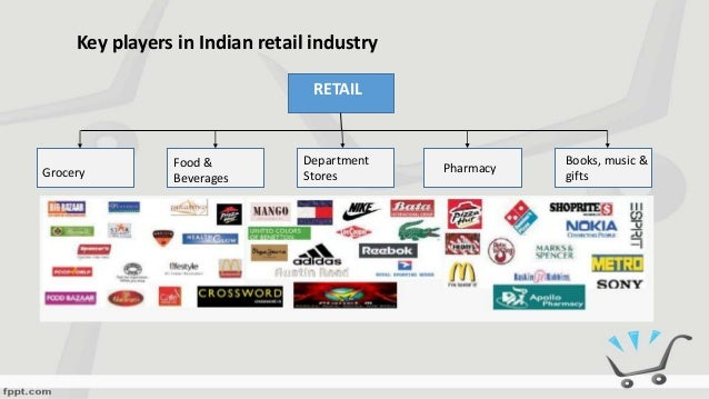"""indian book retail industry The writer chetan bajaj & rajnish tuli in their book """"retail management"""" also   retail, one of india's upcoming industries, has presently emerged as one of the."""