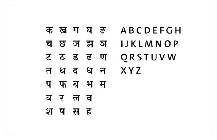 how to write english letters in hindi style