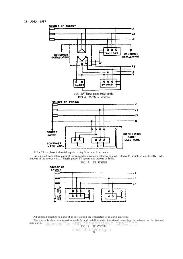 Is 3043 Earthing Pdf