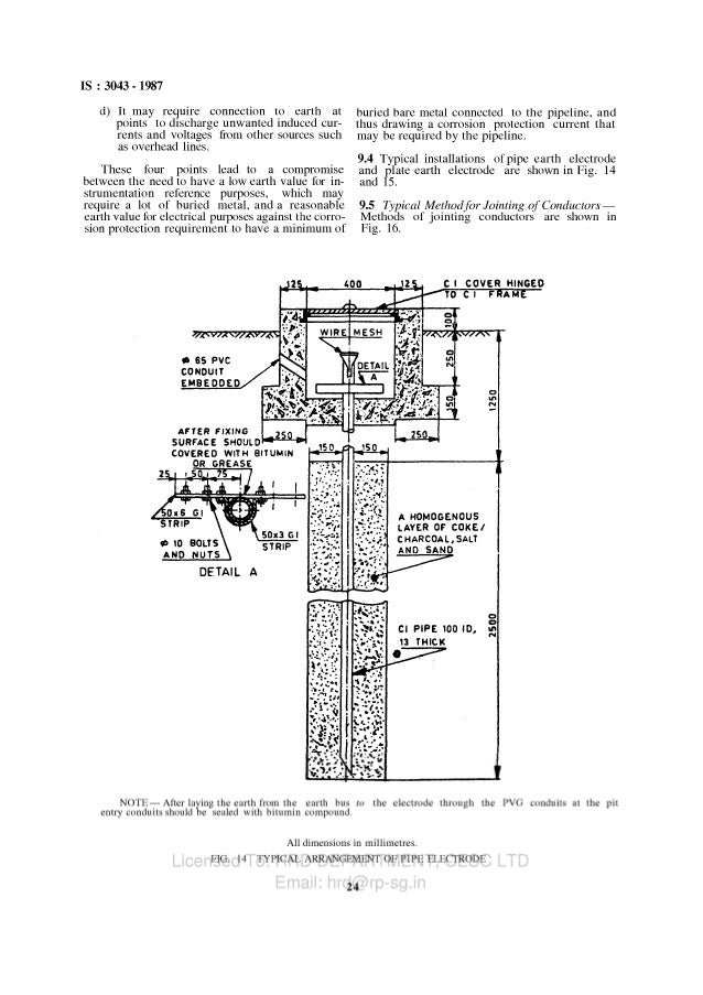 Indian standard electrical earthing