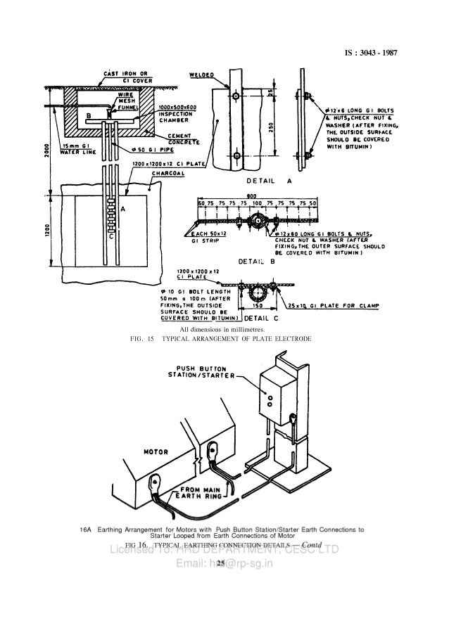 indian standard electrical earthing boat electrical grounding to water electrical earthing diagram #45