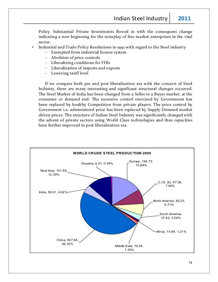 indian steel industry Profitability analysis of steel industry 2678 words   11 pages advantage of tata steel in the indian steel industry submitted by:- himanshu singh, g12024 paul jacob.