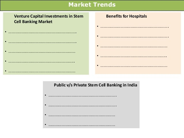 Market trends in the nepalese banking