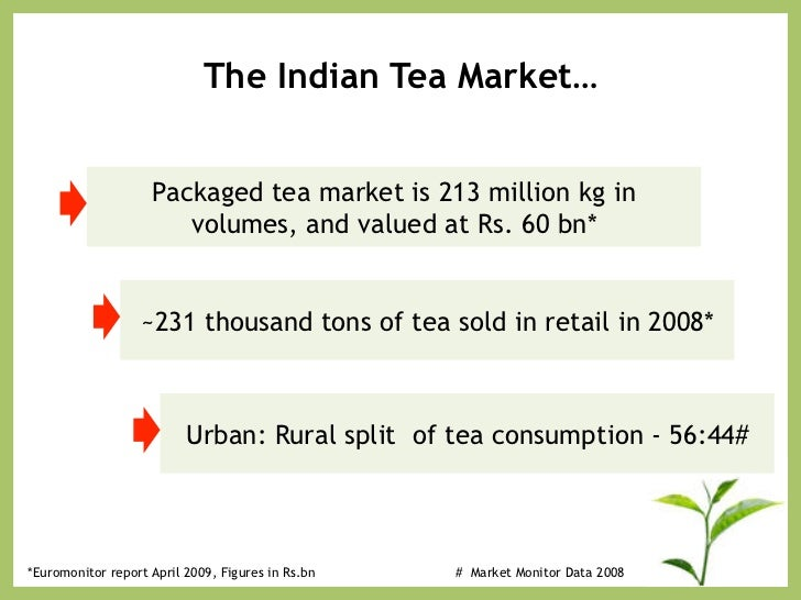 future of tea industry