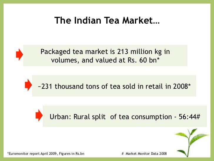 future of tea industry