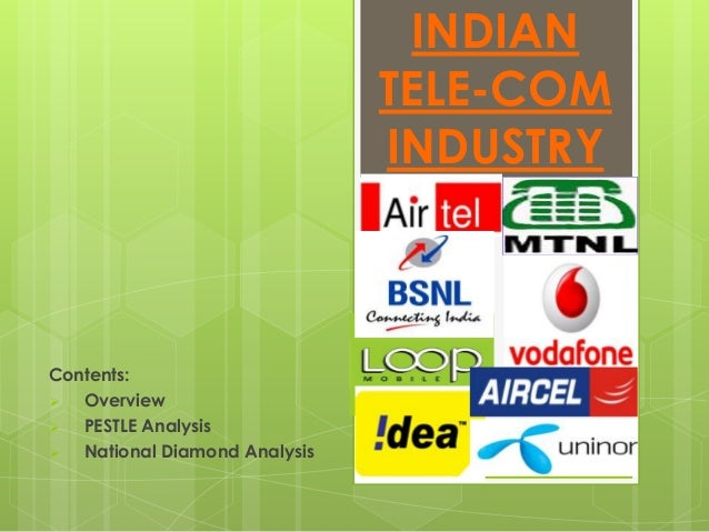 INDIAN TELE-COM INDUSTRY  Contents:  Overview  PESTLE Analysis  National Diamond Analysis