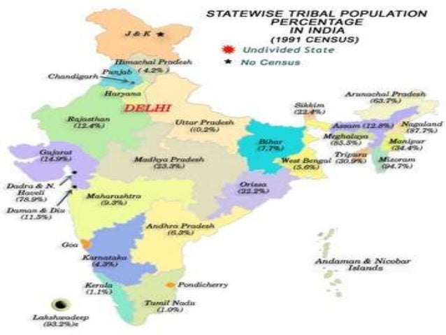 major tribal groups of india