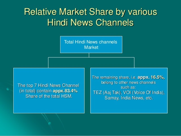 Share Market Live, Share Market Today ... - The Economic Times