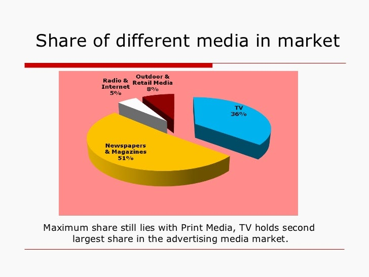 TELEVISION INDUSTRY IN INDIA EBOOK