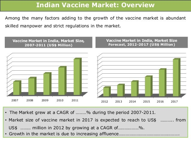 indian vaccine industry towering share of Salk's discovery of the polio vaccine is considered one of the greatest medical breakthroughs in history lilly was one of five companies across the country funded by the national foundation for infantile paralysis (which later became the march of dimes ) to begin, in advance, mass production and distribution of the salk vaccine.