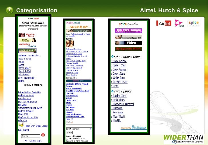 Airtel / Hutch / Spice — Serving of Advertisement instead on location in cell info display