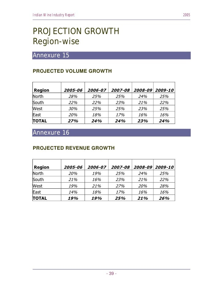 Indian Wine Industry Report                                         2005    PROJECTION GROWTH Region-wise Annexure 15  PRO...
