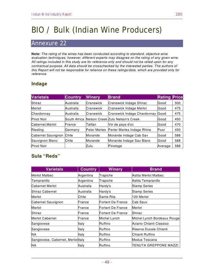 Indian Wine Industry Report                                                                       2005    BIO / Bulk (Indi...