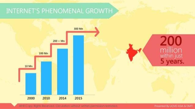 India on Internet 2015 Slide 3