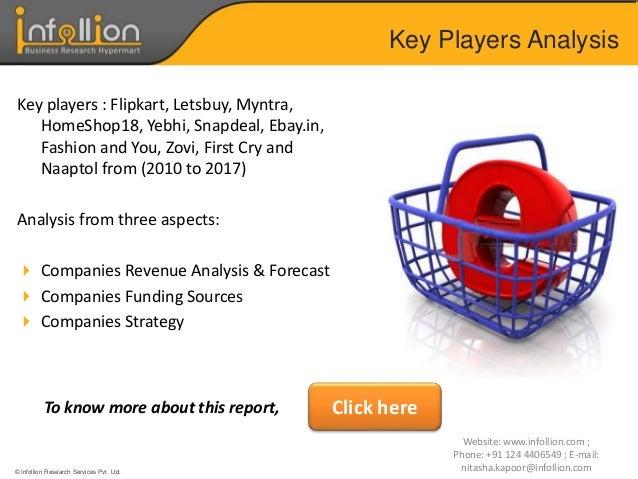 Online dating industry revenue