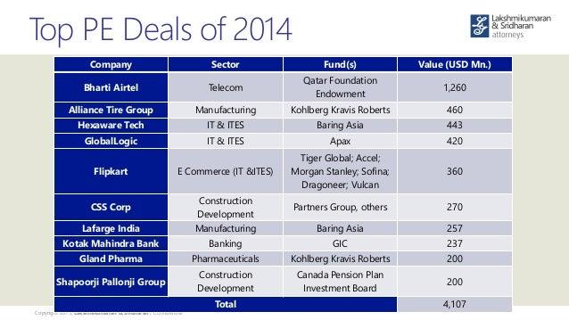 India Pe Outlook 2015