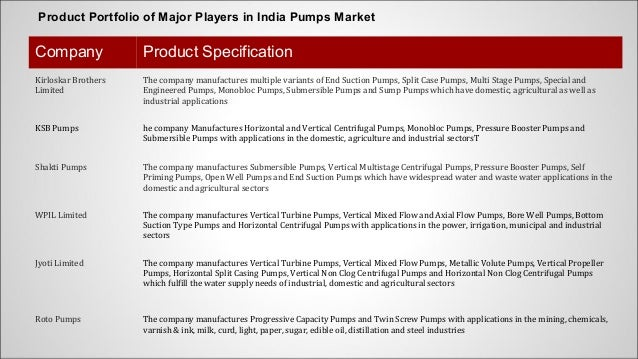 India Pumps Market Forecast and Opportunities, 2019