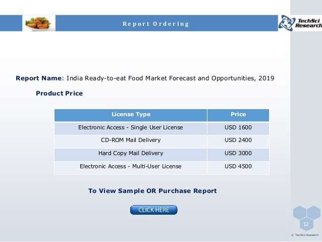 India Ready To Eat Food Market Forecast Opportunities