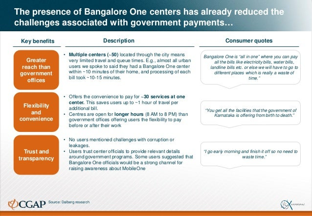 Global Landscape Study on P2G Payments (India)