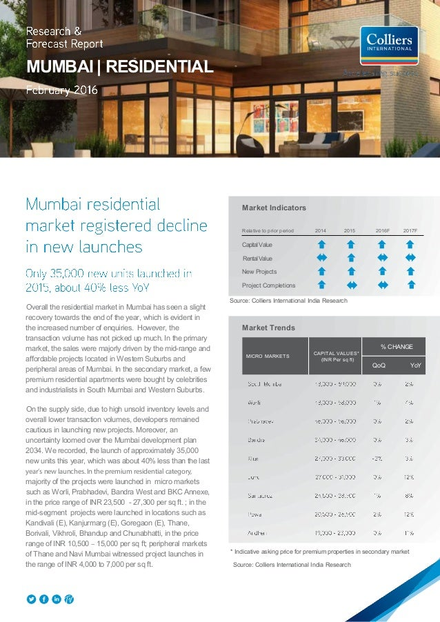 Key Drivers Of Residential Property Market