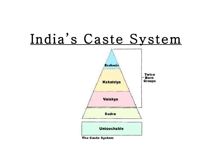 indian caste system The pattern of social classes in hinduism is called the caste system the chart shows the major divisions and contents of the system basic caste is called varna, or.