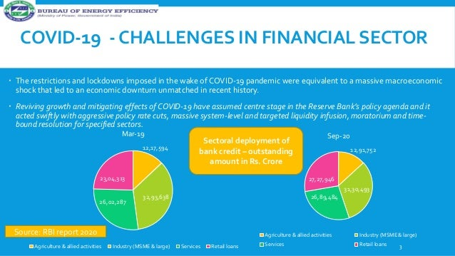 India's energy-efficiency-financing-platform-presentation-vineeta-kanwal Slide 3