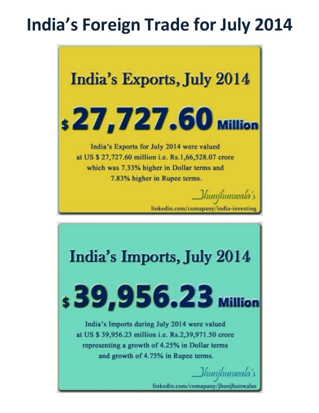 India's Foreign Trade for July 2014