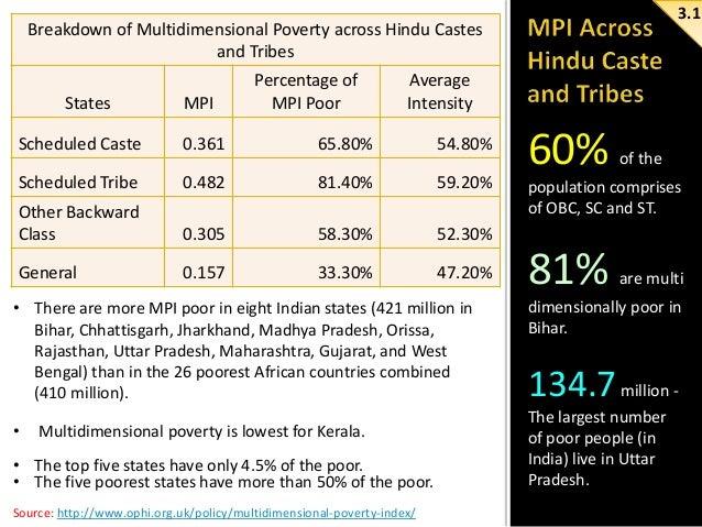Understanding India's Socio Economic Progress